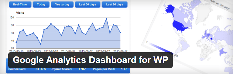 G.A. Dashboard for WP