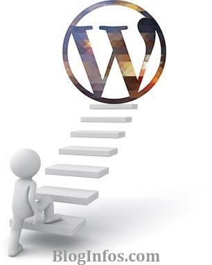 22 Etapes après l'installation de WordPress