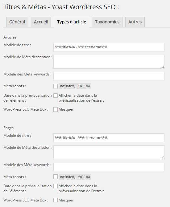 WordPress SEO by Yoast-Types Articles