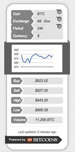 Bitcoin-Price-Ticker-exemple