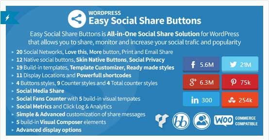 partage d'images avec Easy Social Share Buttons for WordPress