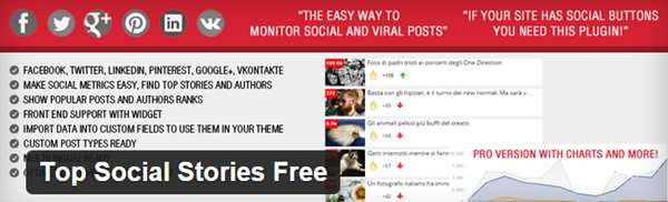 Top Social Stories Free