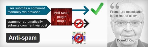 """Résultat de recherche d'images pour """"wordpress anti spam"""""""