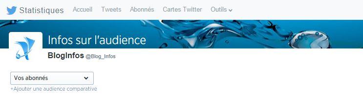 Twitter Analytics - Menu