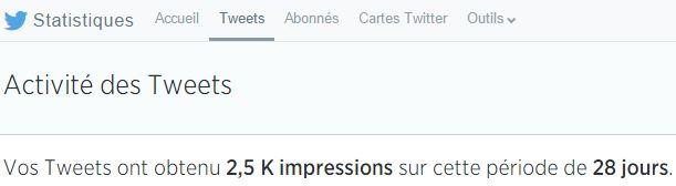 Twitter Analytics - Tweets