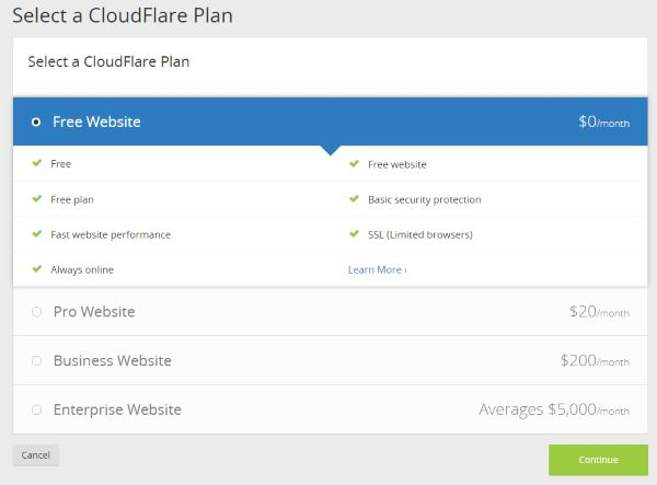 6-CloudFlare-plans