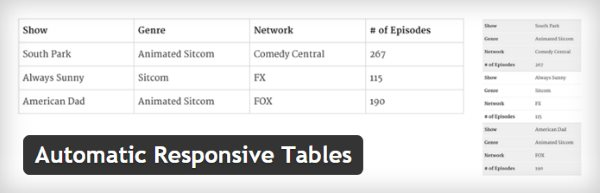 Automatic Responsive Tables