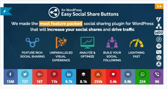 Partage social d'images - Easy Social Share Buttons For WordPress