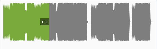 Envato - Les fichiers gratuits de Janvier 2017